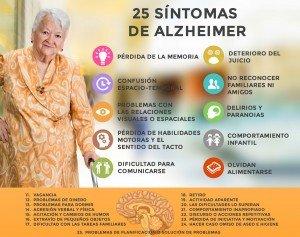 25-síntomas-de-la-enfermedad-de-Alzheimer
