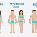 Tipo de cuerpo, reconoce el tuyo